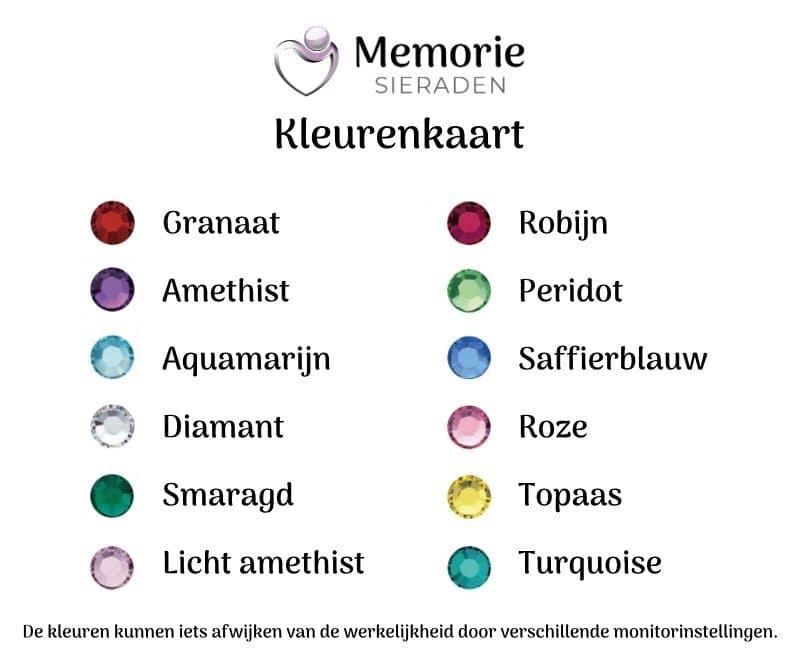 Kleurenkaart edelstenen